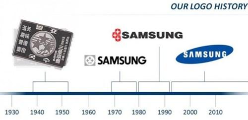 Nguồn gốc tên gọi của các hãng công nghệ hàng đầu thế giới