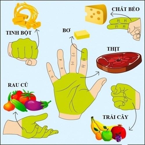 Xem bàn tay để biết cơ thể thiếu nguồn dinh dưỡng nào ?