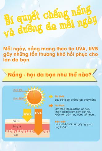 Bí quyết chống nắng và dưỡng da mỗi ngày
